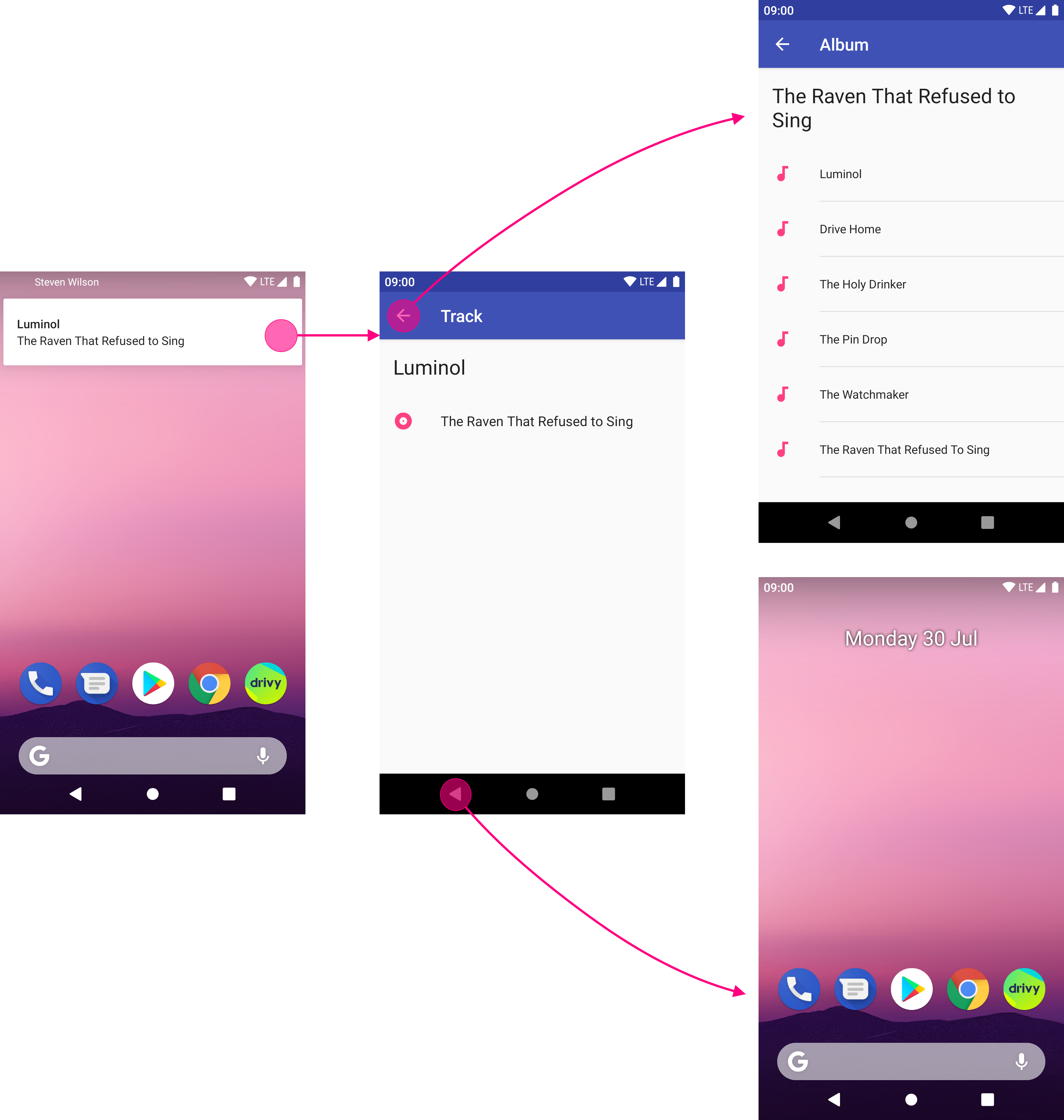 Implementing Up Navigation on Android | Drivy Engineering