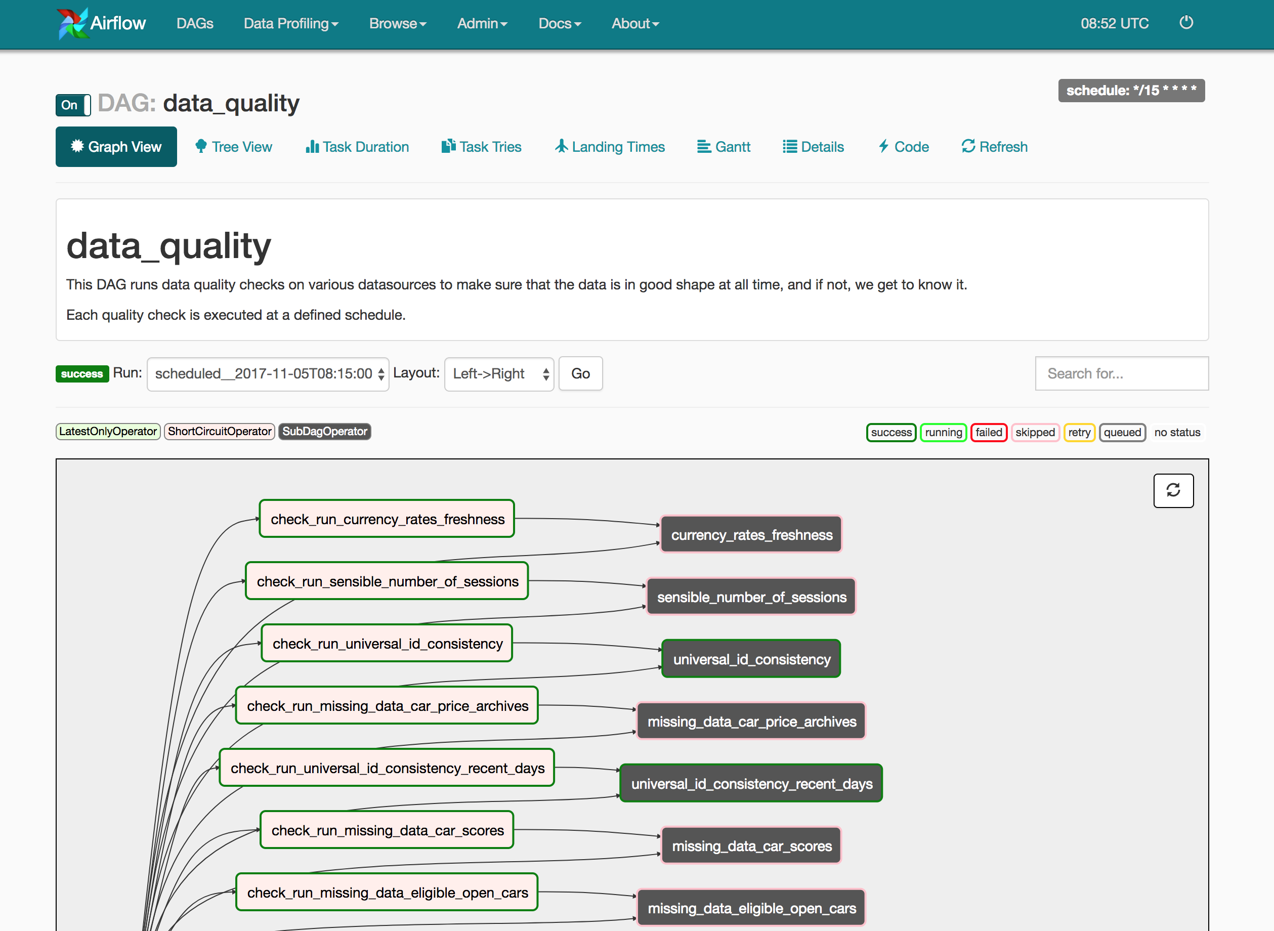 Data quality checkers | Drivy Engineering
